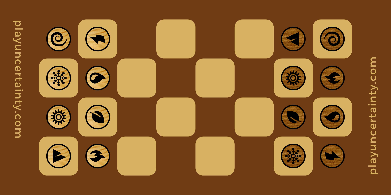 Board Setup